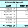 2020年 投資の資産額 資産形成の種銭!
