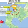 秋季および冬季の 北海道原子力防災訓練に関する北海道への質問