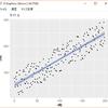 C#からggplot2でグラフを描く