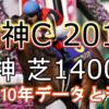 【阪神C 2019】過去10年データと予想