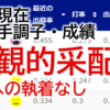 【副業】 Webサイト作成 進捗 5/13