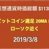 2019/3/8 仮想通貨時価総額14兆8千億 ドル少し下げ110円前半