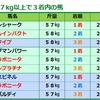富士ステークスの予想ファクター
