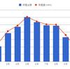 太陽光発電実績【2017年版 10月追加】