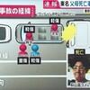 ドライブレコーダーは事故を防がない