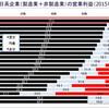 じじぃの「朴大統領罷免・反日の韓国・それでも韓国は日本のお客様?プライムニュース」