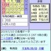 本日は110番の日で、月齢は12月33分で4.09日壬子