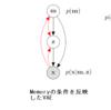 DeepMindの外部メモリーによる生成モデルの論文を読む