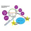 乃木坂46ファンが東京で住むならどこがいいか?【新生活】乃木ヲタ上京物語