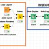 KNIME Workflowによる実験データ処理について〈前編:データの読み込みについて〉