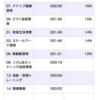 2020/05/23(土)