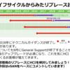 vSANのバージョン間の機能差分について~ESXi5.x EOL対策~