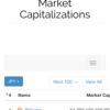 仮想通貨の将来