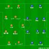 自分たちのゲームが出来なくても~J1 2ndステージ第4節 アルビレックス新潟vsベガルタ仙台~