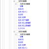 制作モデルマニュアル(プルキンエ)