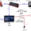 Macを使ったゲームのライブ配信環境・2020年版