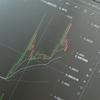 初心者の株取引140回目(-3,700円): アメリカイラン情勢が市場に及ぼす影響について