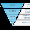 【図解】副業における個人事業主と会社設立(法人化)