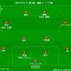 【J1 第12節】鹿島 0 - 3 川崎 二週続けてホームで糞試合を演じACLへ...