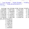 都道府県別の学歴と収入のデータ分析5 - R言語で相関関係を調べる。pairs関数の応用