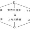 <不定調性論用語/概念紹介31>完全結合領域
