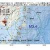 2017年09月07日 06時01分 大隅半島東方沖でM3.4の地震
