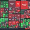 方向感掴めず。米国市場振り返り