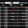 NEET生活〜22日目〜