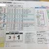 たつみ式社長の成績表