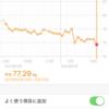 6/12 糖質制限ダイエット 30代 銀行員 男