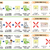 テレワークは進むが電子政府は一歩後退ーー新型コロナが浮き彫りにする日本のIT事情(4)