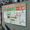 京都グルメリレーマラソンで55位だったら賞品もらえるんだけど!
