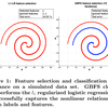 """Gradient Boosted Feature Selection"" (Xu et al., KDD 2014) メモランダム"