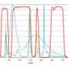 光害カットフィルターの比較