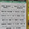 大日本プロレス・みどり市大会