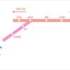 【泉岳寺駅】京急から都営浅草線への乗換