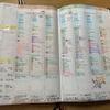 在宅勤務なので手帳を一時的に統一したくなってきた。