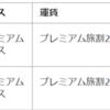 【DIA修行】宮古島のライジングサン宿泊