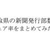 鳥取県の新聞発行部数とシェア率を新聞社別にまとめてみた。