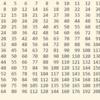 Python課題―数字のみの出力 (paizaランク D 相当)