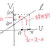 線形近似としての微分係数: フレシェ微分