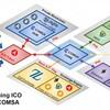 国内初!ICO支援サービス、COMSAとは?