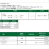 本日の株式トレード報告R2,04,07