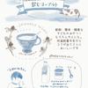 <おやつのイラスト>簡単!手作り飲むヨーグルト