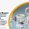 医療用セラミックス市場-セグメント別シェア、予測2019-2025