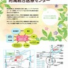 NHKで 鍼灸、漢方薬、ヨガ の番組が(^_^) (ヨガ その2)