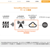 SenseWay Mission Connect REST API から取得した温度湿度センサーデータを Power BI で可視化する:CData ODBC REST Driver