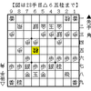 【将棋Flash】角換わり△6五桂急戦でおだやかな変化が良かったら▲6六銀~▲7七桂型がオススメ
