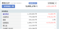 日本株がふ、含み益になった~~!