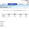 【111回歯科国試】を12/22.23に解いてみた!!